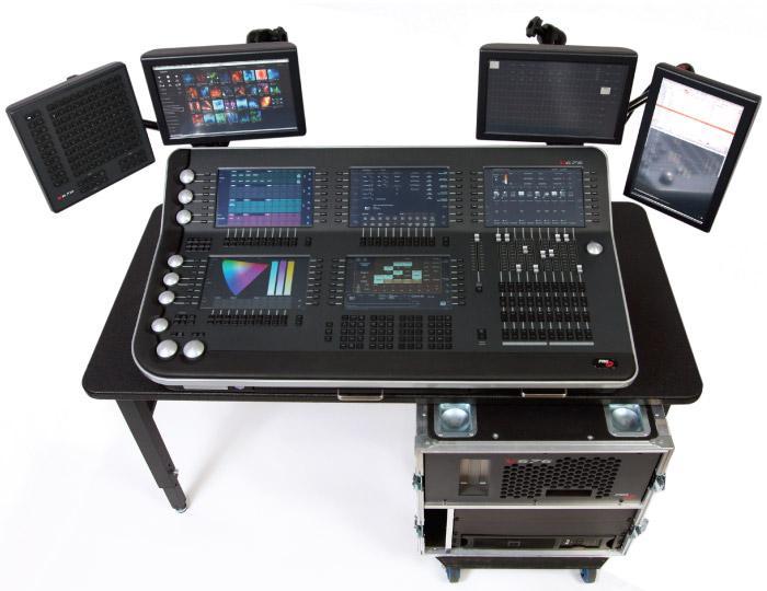 V676R Control Console