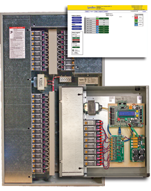 RPCR – Automated Relay Panel