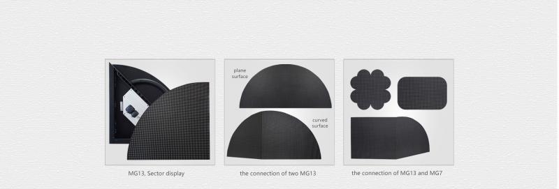 MG13 Sector Display Series