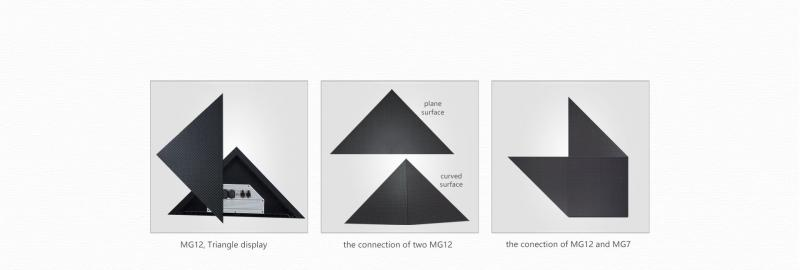 MG12 Triangle Display Series