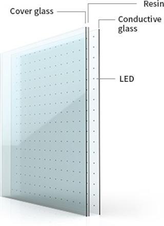 SMART GLASS(G-SMATT GLASS)