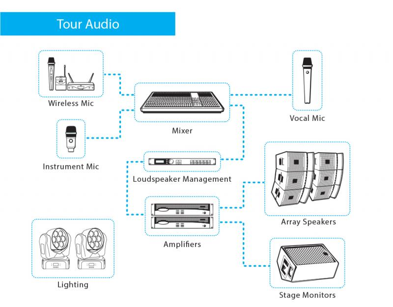 Tour Audio Solutions