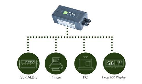Wireless Receiver with Data Port for Display or Printer T24-SO