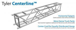 Tyler Centerline