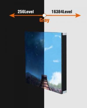 Indoor Display - Indoor Fixed - Gtek Group Limited