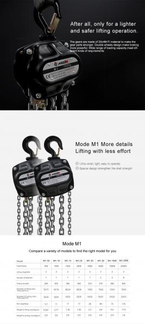 MODE-M1 – Mode