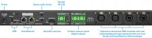 CueServer 2 Pro | Lighting Controllers | Interactive Technologies