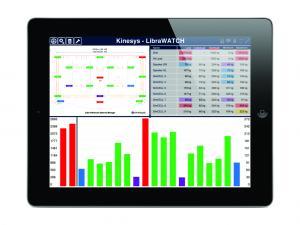 LibraWATCH Portable Load Monitoring App - Kinesys